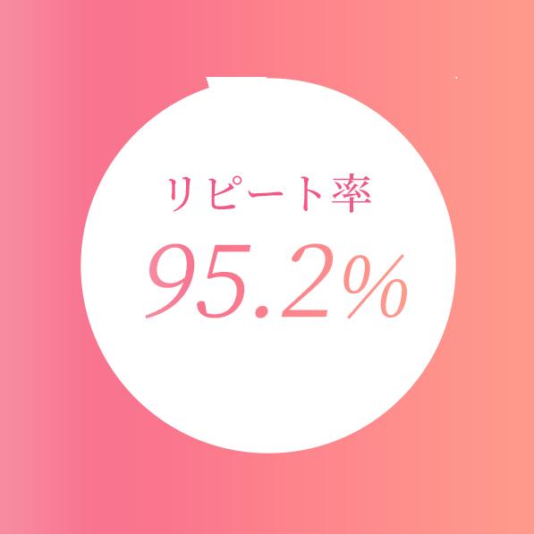 リピート率95.2%の理由
